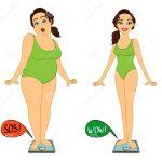 Tips Cara Diet Menurunkan Berat Badan Secara Cepat, Sehat dan Alami