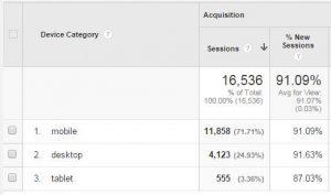 Cara menampilkan iklan google adsense di opera mini